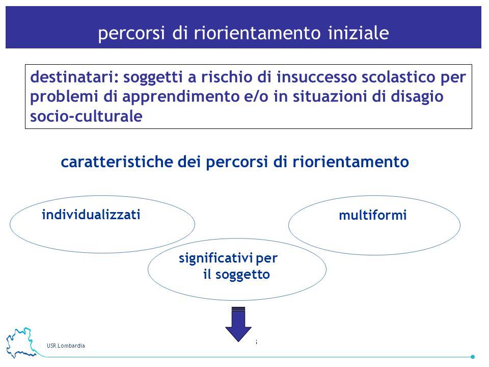 USR Lombardia 8 percorsi di riorientamento iniziale destinatari: soggetti a rischio di insuccesso scolastico per problemi di apprendimento e/o in situ