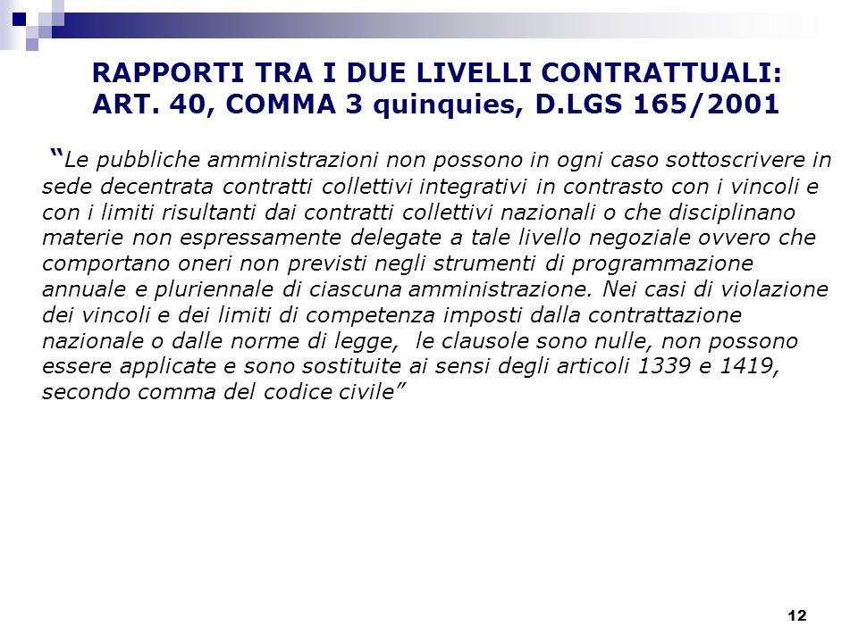 12 Le pubbliche amministrazioni non possono in ogni caso sottoscrivere in sede decentrata contratti collettivi integrativi in contrasto con i vincoli