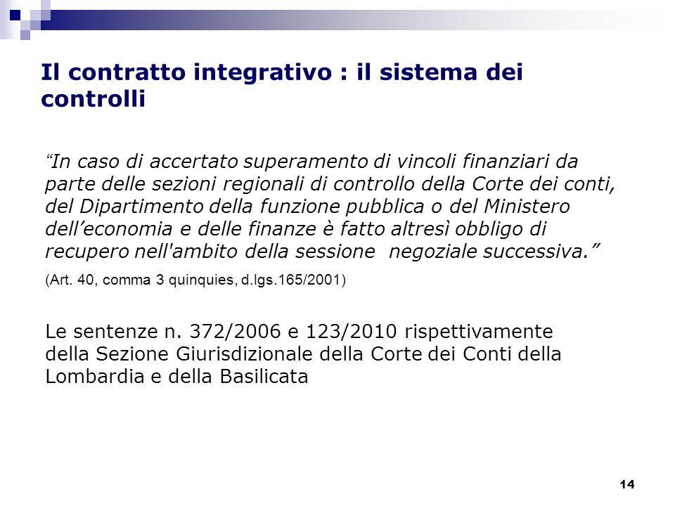 14 Il contratto integrativo : il sistema dei controlli In caso di accertato superamento di vincoli finanziari da parte delle sezioni regionali di cont