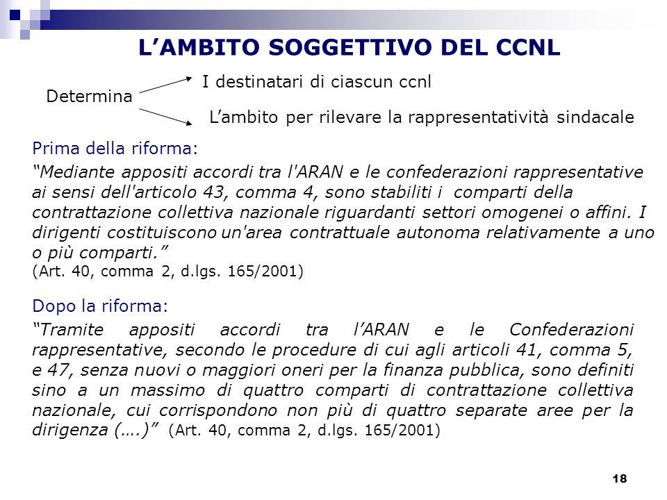 18 LAMBITO SOGGETTIVO DEL CCNL Prima della riforma: Mediante appositi accordi tra l'ARAN e le confederazioni rappresentative ai sensi dell'articolo 43