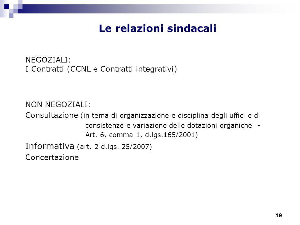 19 Le relazioni sindacali NEGOZIALI: I Contratti (CCNL e Contratti integrativi) NON NEGOZIALI: Consultazione (in tema di organizzazione e disciplina d