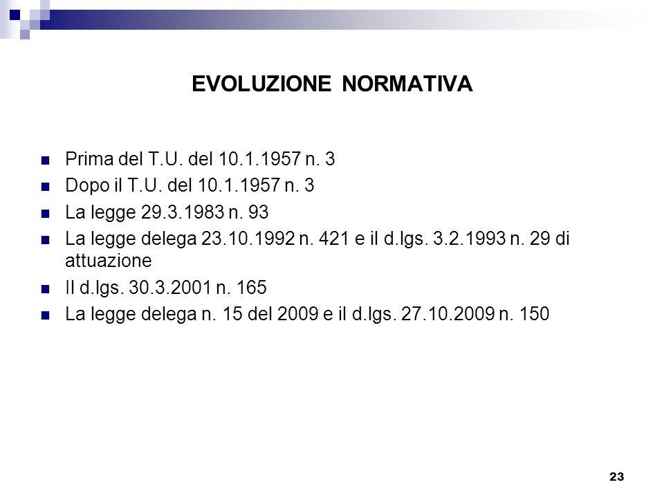 23 EVOLUZIONE NORMATIVA Prima del T.U. del 10.1.1957 n. 3 Dopo il T.U. del 10.1.1957 n. 3 La legge 29.3.1983 n. 93 La legge delega 23.10.1992 n. 421 e