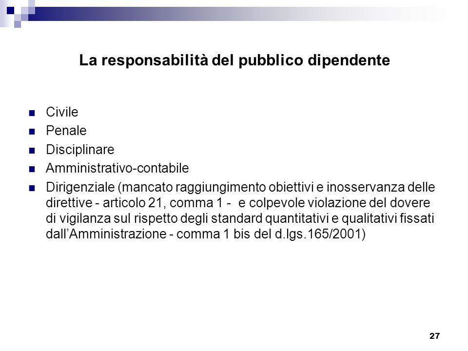 27 La responsabilità del pubblico dipendente Civile Penale Disciplinare Amministrativo-contabile Dirigenziale (mancato raggiungimento obiettivi e inos