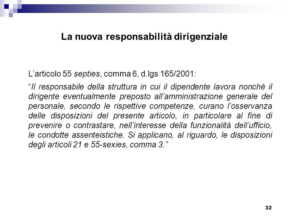 32 La nuova responsabilità dirigenziale Larticolo 55 septies, comma 6, d.lgs 165/2001: Il responsabile della struttura in cui il dipendente lavora non