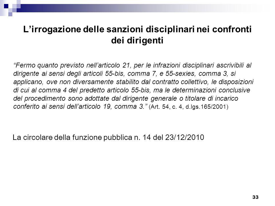 33 Lirrogazione delle sanzioni disciplinari nei confronti dei dirigenti Fermo quanto previsto nellarticolo 21, per le infrazioni disciplinari ascrivib