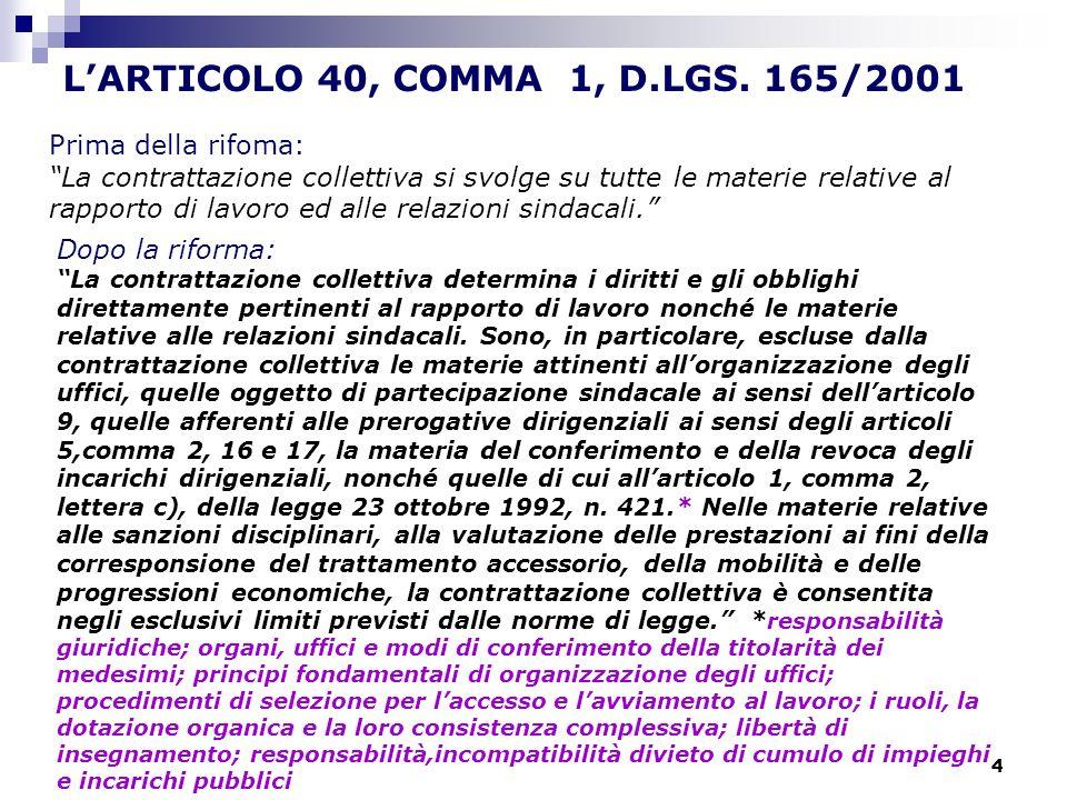 4 LARTICOLO 40, COMMA 1, D.LGS. 165/2001 Dopo la riforma: La contrattazione collettiva determina i diritti e gli obblighi direttamente pertinenti al r