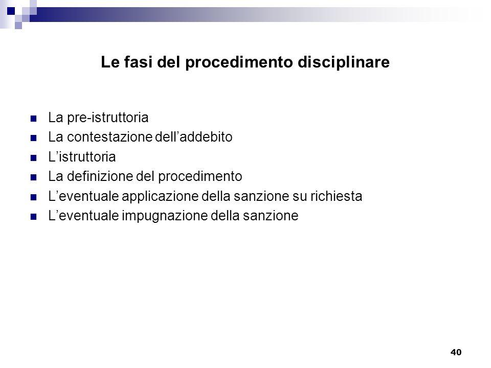 40 Le fasi del procedimento disciplinare La pre-istruttoria La contestazione delladdebito Listruttoria La definizione del procedimento Leventuale appl
