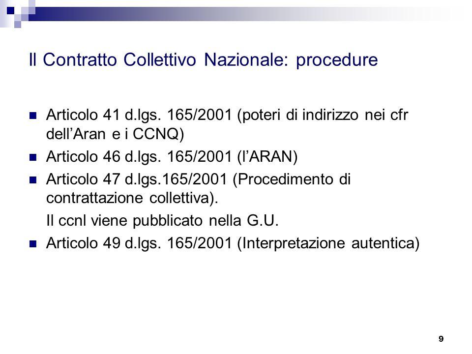 9 Il Contratto Collettivo Nazionale: procedure Articolo 41 d.lgs. 165/2001 (poteri di indirizzo nei cfr dellAran e i CCNQ) Articolo 46 d.lgs. 165/2001