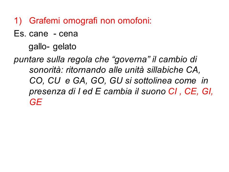 2) Grafemi omofoni non omografi Es.