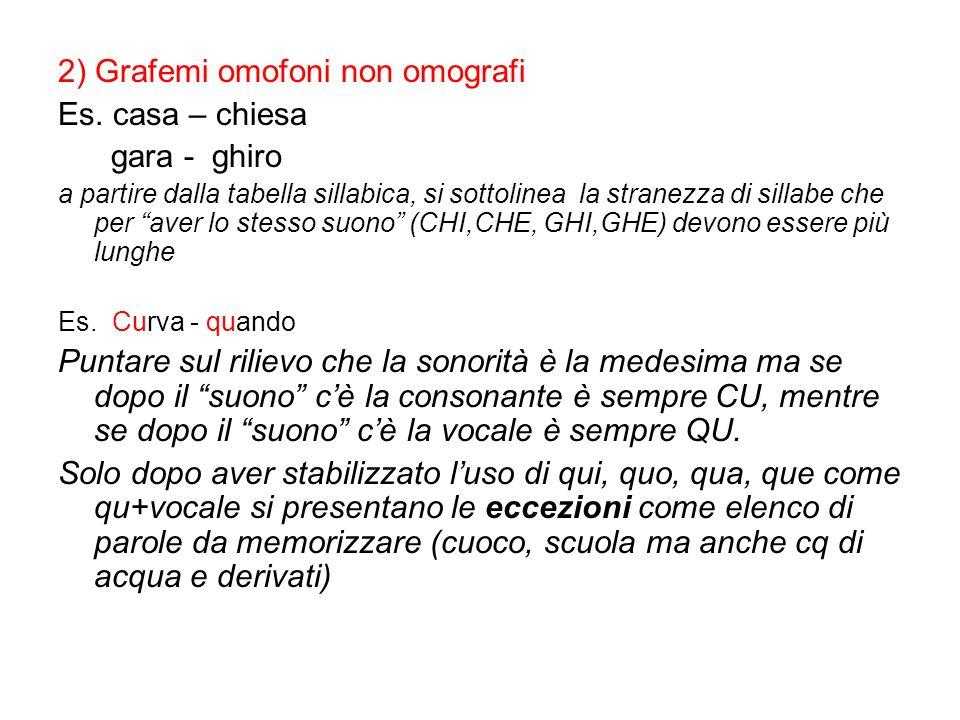 2) Grafemi omofoni non omografi Es. casa – chiesa gara - ghiro a partire dalla tabella sillabica, si sottolinea la stranezza di sillabe che per aver l