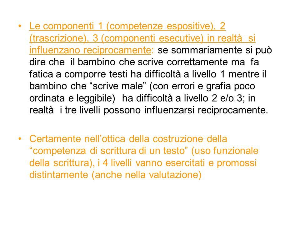 Le componenti 1 (competenze espositive), 2 (trascrizione), 3 (componenti esecutive) in realtà si influenzano reciprocamente: se sommariamente si può d