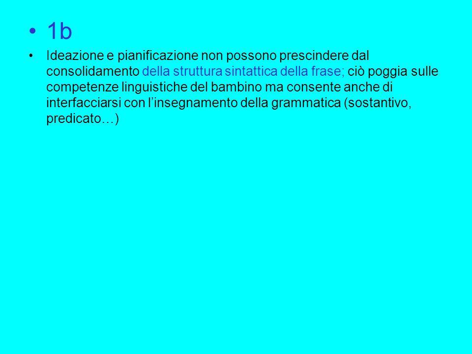 1b Ideazione e pianificazione non possono prescindere dal consolidamento della struttura sintattica della frase; ciò poggia sulle competenze linguisti