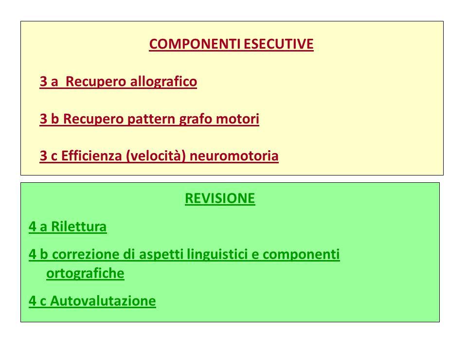 COMPONENTI ESECUTIVE 3 a Recupero allografico 3 b Recupero pattern grafo motori 3 c Efficienza (velocità) neuromotoria REVISIONE 4 a Rilettura 4 b cor