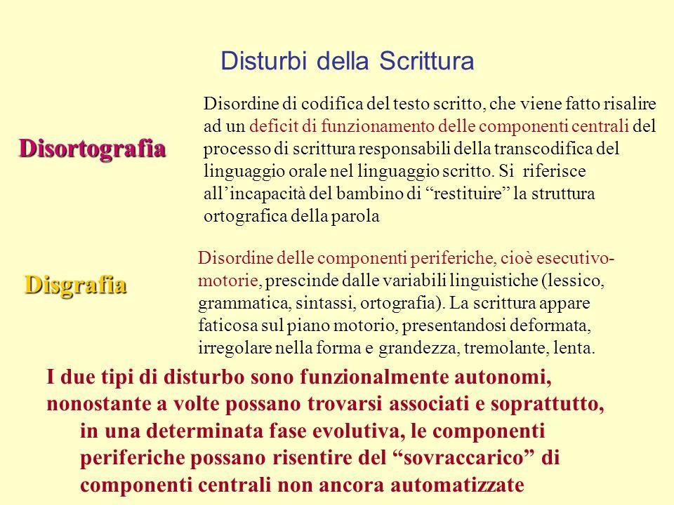 Disturbi della Scrittura I due tipi di disturbo sono funzionalmente autonomi, nonostante a volte possano trovarsi associati e soprattutto, in una dete