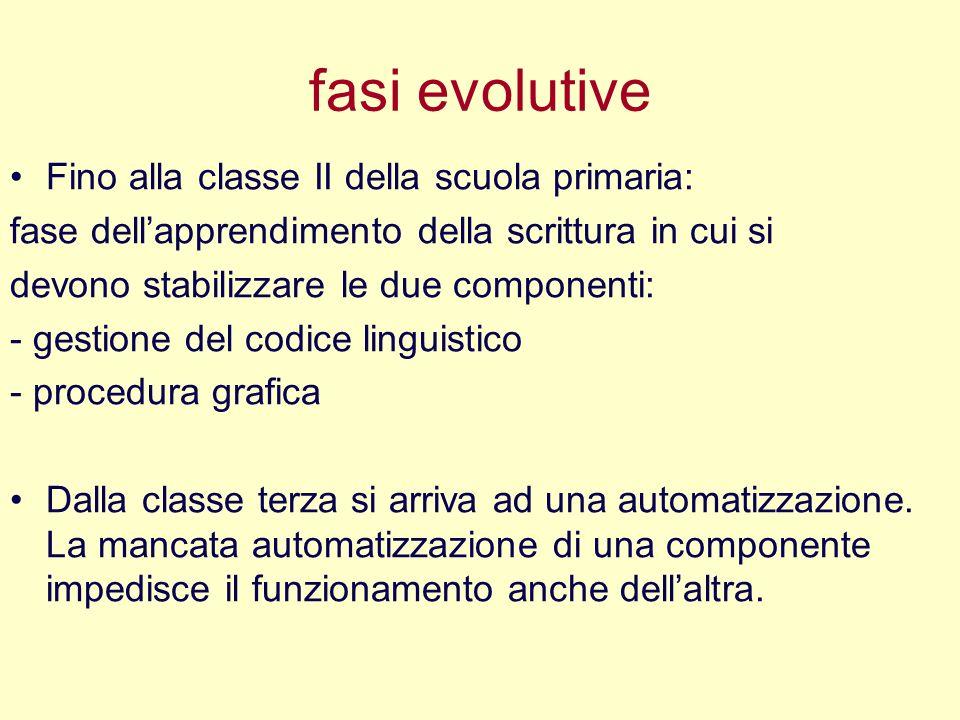 fasi evolutive Fino alla classe II della scuola primaria: fase dellapprendimento della scrittura in cui si devono stabilizzare le due componenti: - ge