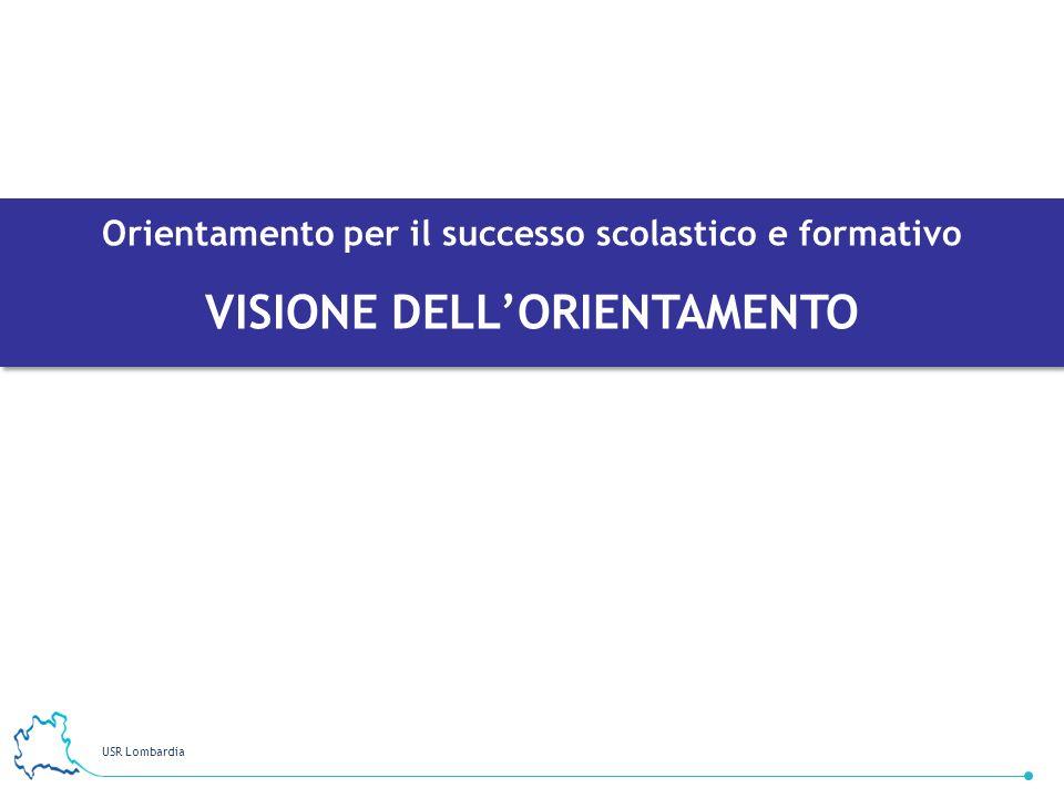 USR Lombardia 10 Orientamento per il successo scolastico e formativo VISIONE DELLORIENTAMENTO Orientamento per il successo scolastico e formativo VISI