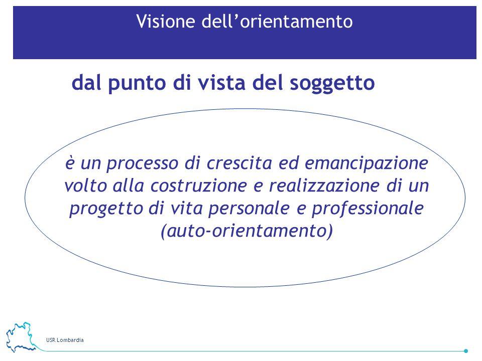 USR Lombardia 11 Visione dellorientamento è un processo di crescita ed emancipazione volto alla costruzione e realizzazione di un progetto di vita per