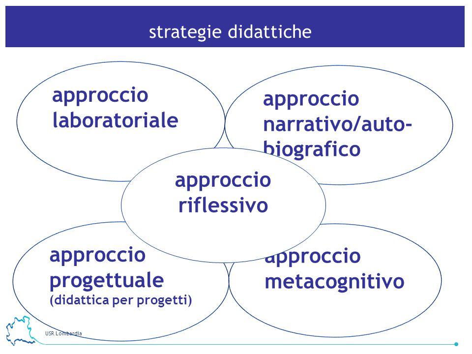 USR Lombardia 18 strategie didattiche approccio laboratoriale approccio narrativo/auto- biografico approccio metacognitivo approccio progettuale (dida