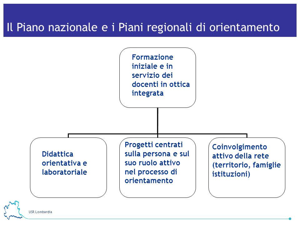 USR Lombardia 2 Il Piano nazionale e i Piani regionali di orientamento Formazione iniziale e in servizio dei docenti in ottica integrata Didattica ori