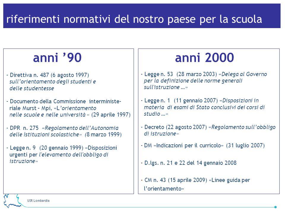 USR Lombardia 20 anni 90 - Direttiva n. 487 (6 agosto 1997) sullorientamento degli studenti e delle studentesse - Documento della Commissione intermin