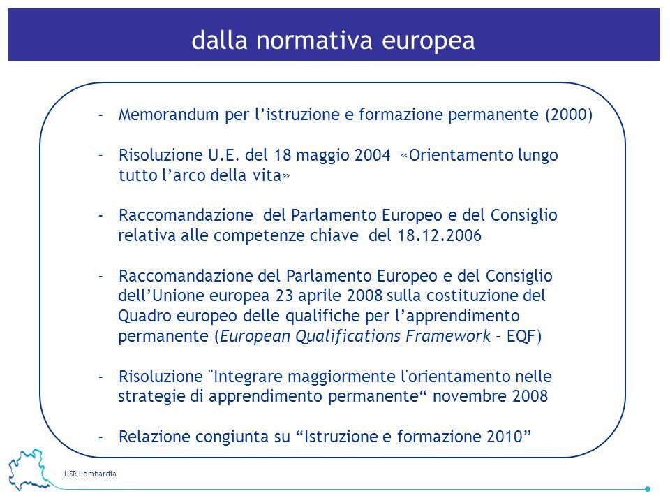 USR Lombardia 33 -Memorandum per listruzione e formazione permanente (2000) -Risoluzione U.E. del 18 maggio 2004 «Orientamento lungo tutto larco della