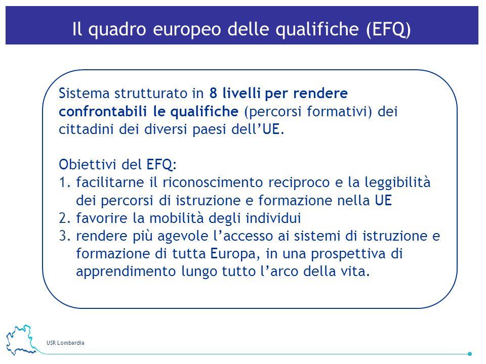 USR Lombardia 39 Sistema strutturato in 8 livelli per rendere confrontabili le qualifiche (percorsi formativi) dei cittadini dei diversi paesi dellUE.