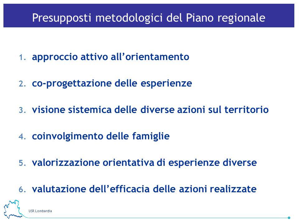USR Lombardia 4 Presupposti metodologici del Piano regionale 1. approccio attivo allorientamento 2. co-progettazione delle esperienze 3. visione siste