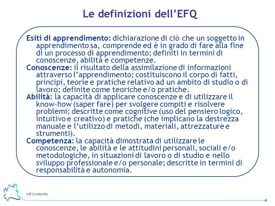USR Lombardia 40 Esiti di apprendimento: dichiarazione di ciò che un soggetto in apprendimento sa, comprende ed è in grado di fare alla fine di un pro