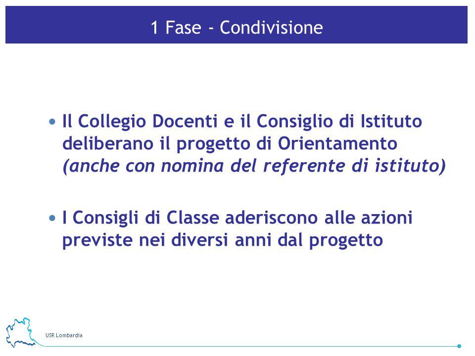 USR Lombardia 7 1 Fase - Condivisione Il Collegio Docenti e il Consiglio di Istituto deliberano il progetto di Orientamento (anche con nomina del refe