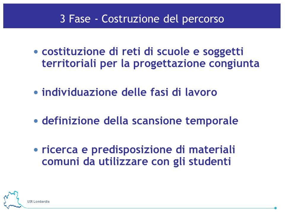 USR Lombardia 9 3 Fase - Costruzione del percorso costituzione di reti di scuole e soggetti territoriali per la progettazione congiunta individuazione