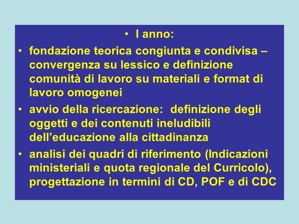 PRODOTTI: Tutti i materiali saranno pubblicati e distribuiti online sul sito istituzionale alla pagina Cittadinanza & Costituzione: http://www.istruzione.lombardia.gov.it/varese/te mi/cittadinanza-e-costituzione/http://www.istruzione.lombardia.gov.it/varese/te mi/cittadinanza-e-costituzione/