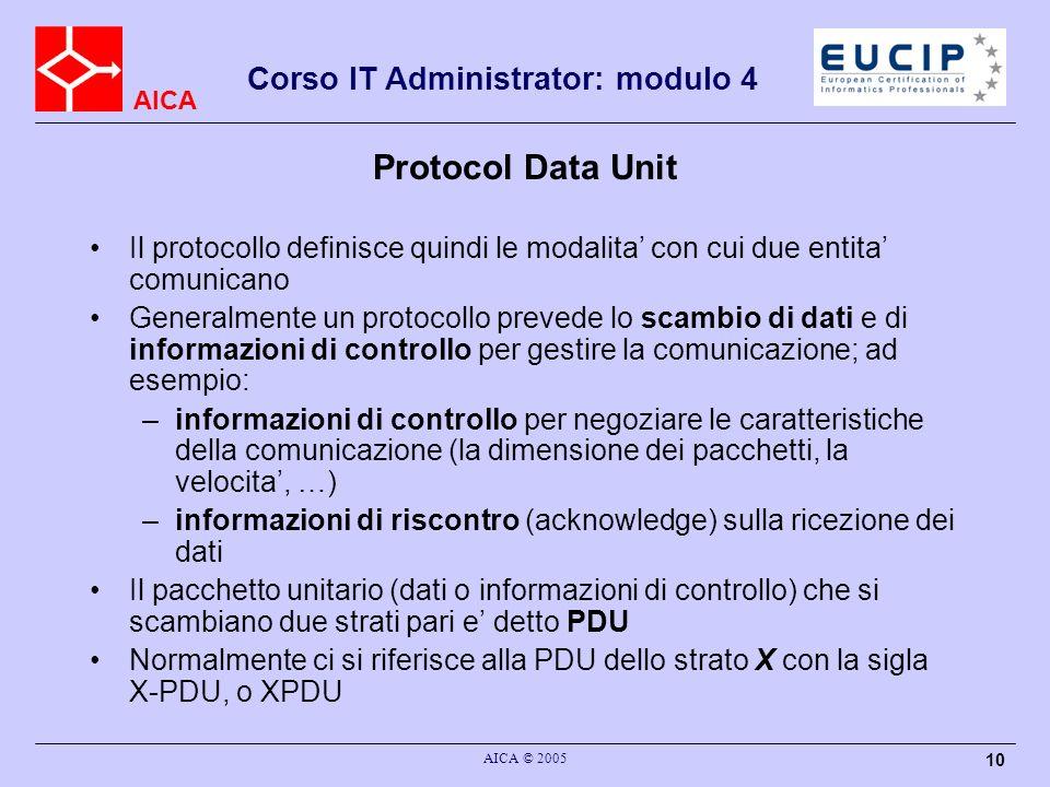 AICA Corso IT Administrator: modulo 4 AICA © 2005 10 Protocol Data Unit Il protocollo definisce quindi le modalita con cui due entita comunicano Gener