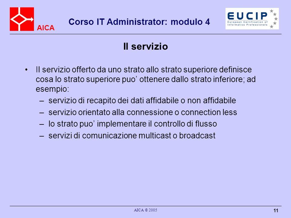AICA Corso IT Administrator: modulo 4 AICA © 2005 11 Il servizio Il servizio offerto da uno strato allo strato superiore definisce cosa lo strato supe