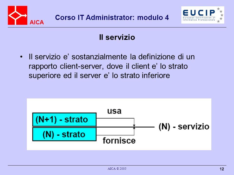AICA Corso IT Administrator: modulo 4 AICA © 2005 12 Il servizio Il servizio e sostanzialmente la definizione di un rapporto client-server, dove il cl