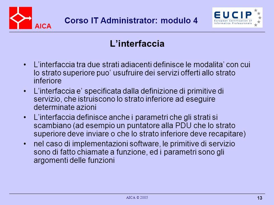AICA Corso IT Administrator: modulo 4 AICA © 2005 13 Linterfaccia Linterfaccia tra due strati adiacenti definisce le modalita con cui lo strato superi