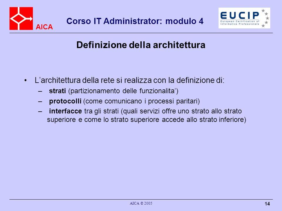 AICA Corso IT Administrator: modulo 4 AICA © 2005 14 Definizione della architettura Larchitettura della rete si realizza con la definizione di: – stra