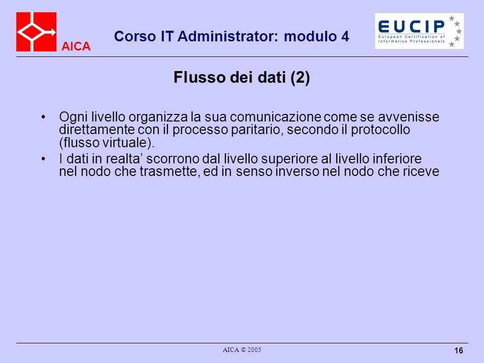 AICA Corso IT Administrator: modulo 4 AICA © 2005 16 Flusso dei dati (2) Ogni livello organizza la sua comunicazione come se avvenisse direttamente co