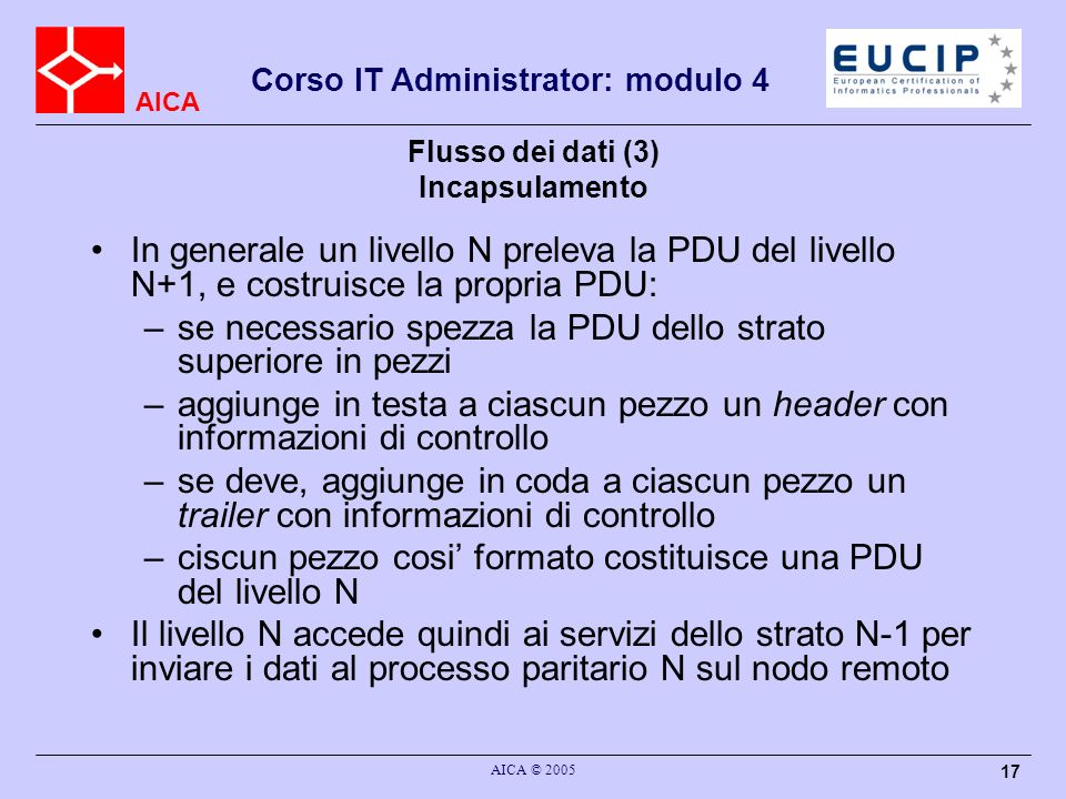 AICA Corso IT Administrator: modulo 4 AICA © 2005 17 Flusso dei dati (3) Incapsulamento In generale un livello N preleva la PDU del livello N+1, e cos