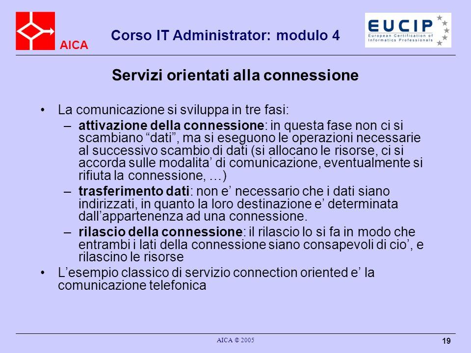 AICA Corso IT Administrator: modulo 4 AICA © 2005 19 Servizi orientati alla connessione La comunicazione si sviluppa in tre fasi: –attivazione della c