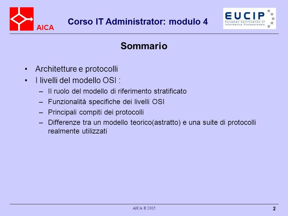 AICA Corso IT Administrator: modulo 4 AICA © 2005 2 Corso IT Administrator: modulo 4 Sommario Architetture e protocolli I livelli del modello OSI : –I