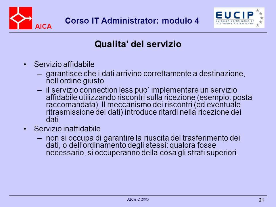 AICA Corso IT Administrator: modulo 4 AICA © 2005 21 Qualita del servizio Servizio affidabile –garantisce che i dati arrivino correttamente a destinaz