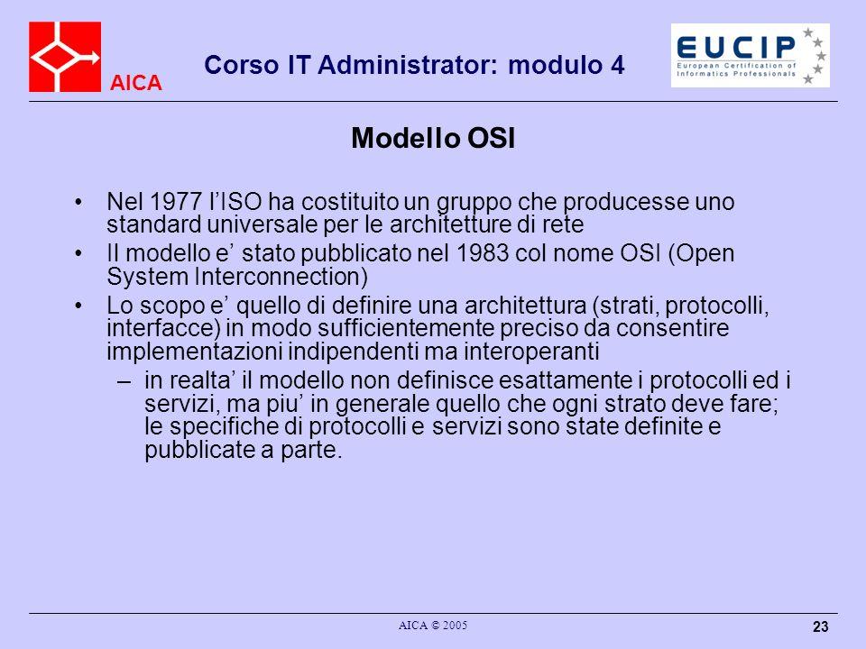 AICA Corso IT Administrator: modulo 4 AICA © 2005 23 Modello OSI Nel 1977 lISO ha costituito un gruppo che producesse uno standard universale per le a