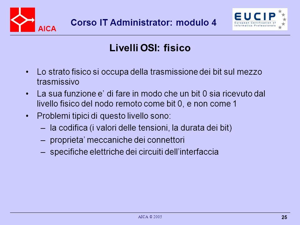 AICA Corso IT Administrator: modulo 4 AICA © 2005 25 Livelli OSI: fisico Lo strato fisico si occupa della trasmissione dei bit sul mezzo trasmissivo L