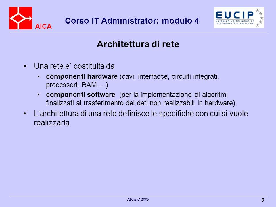 AICA Corso IT Administrator: modulo 4 AICA © 2005 3 Architettura di rete Una rete e costituita da componenti hardware (cavi, interfacce, circuiti inte