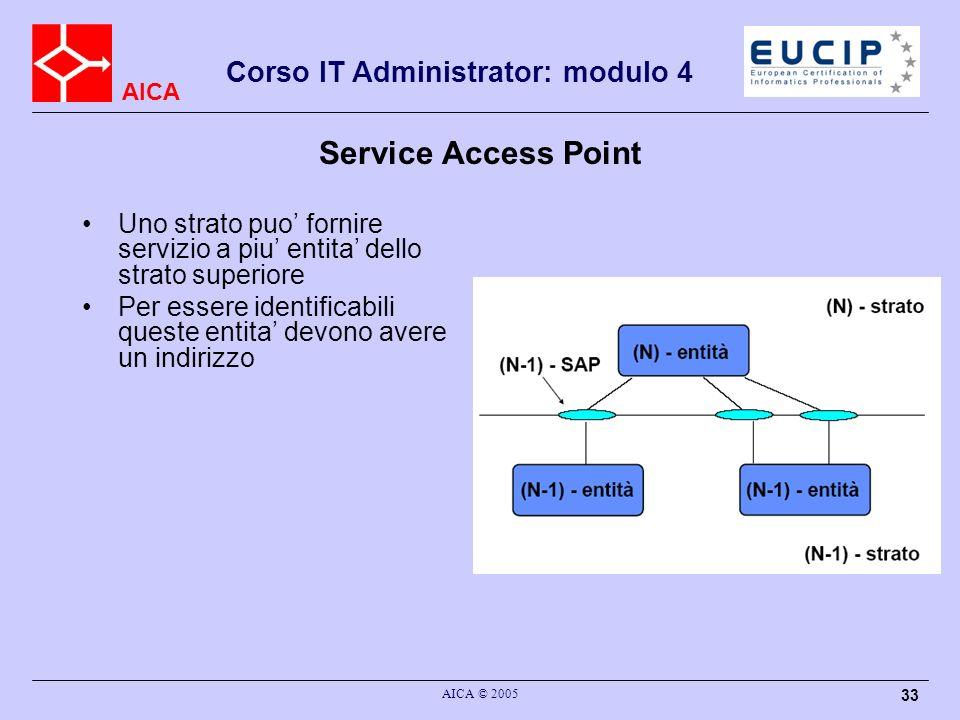 AICA Corso IT Administrator: modulo 4 AICA © 2005 33 Service Access Point Uno strato puo fornire servizio a piu entita dello strato superiore Per esse