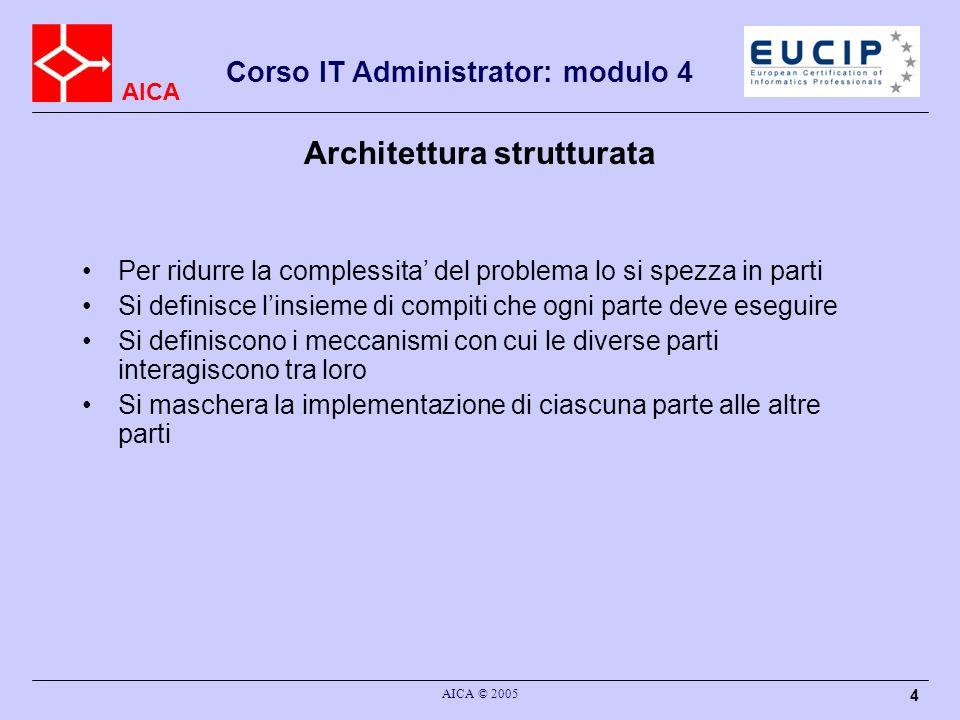 AICA Corso IT Administrator: modulo 4 AICA © 2005 4 Architettura strutturata Per ridurre la complessita del problema lo si spezza in parti Si definisc
