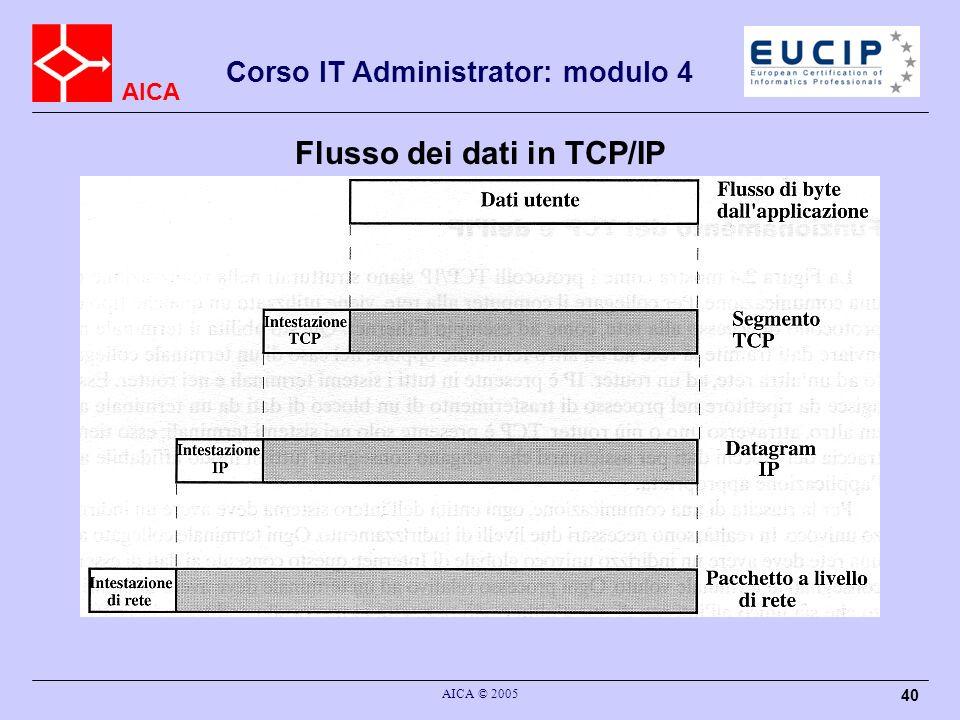 AICA Corso IT Administrator: modulo 4 AICA © 2005 40 Flusso dei dati in TCP/IP