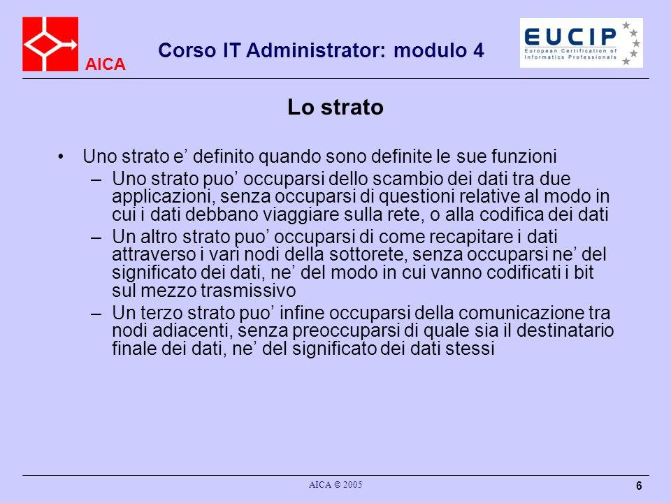 AICA Corso IT Administrator: modulo 4 AICA © 2005 6 Lo strato Uno strato e definito quando sono definite le sue funzioni –Uno strato puo occuparsi del