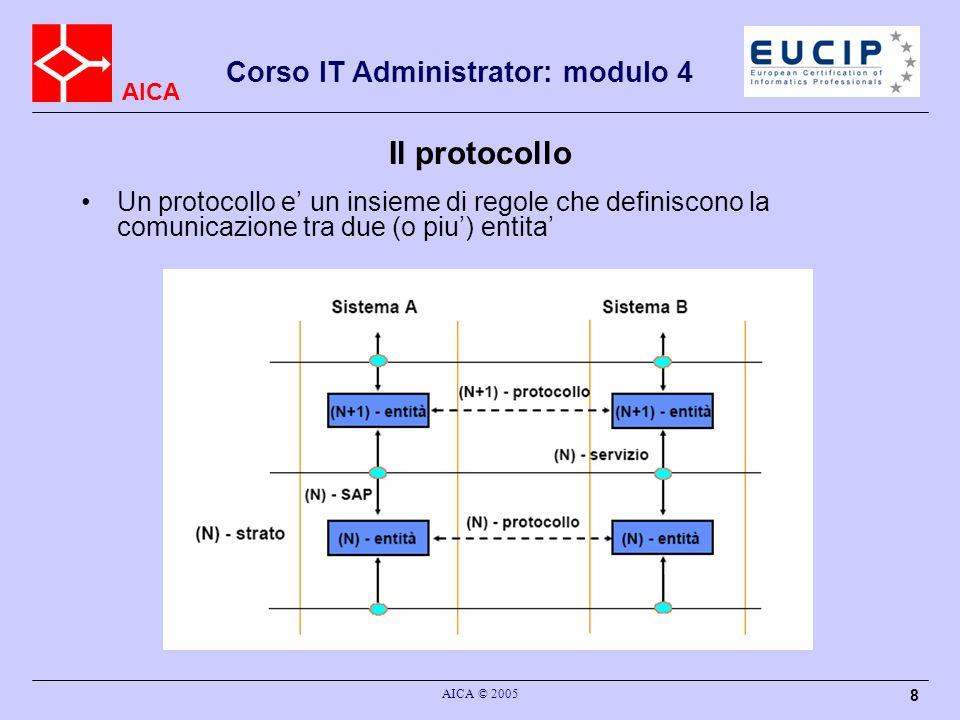 AICA Corso IT Administrator: modulo 4 AICA © 2005 8 Il protocollo Un protocollo e un insieme di regole che definiscono la comunicazione tra due (o piu