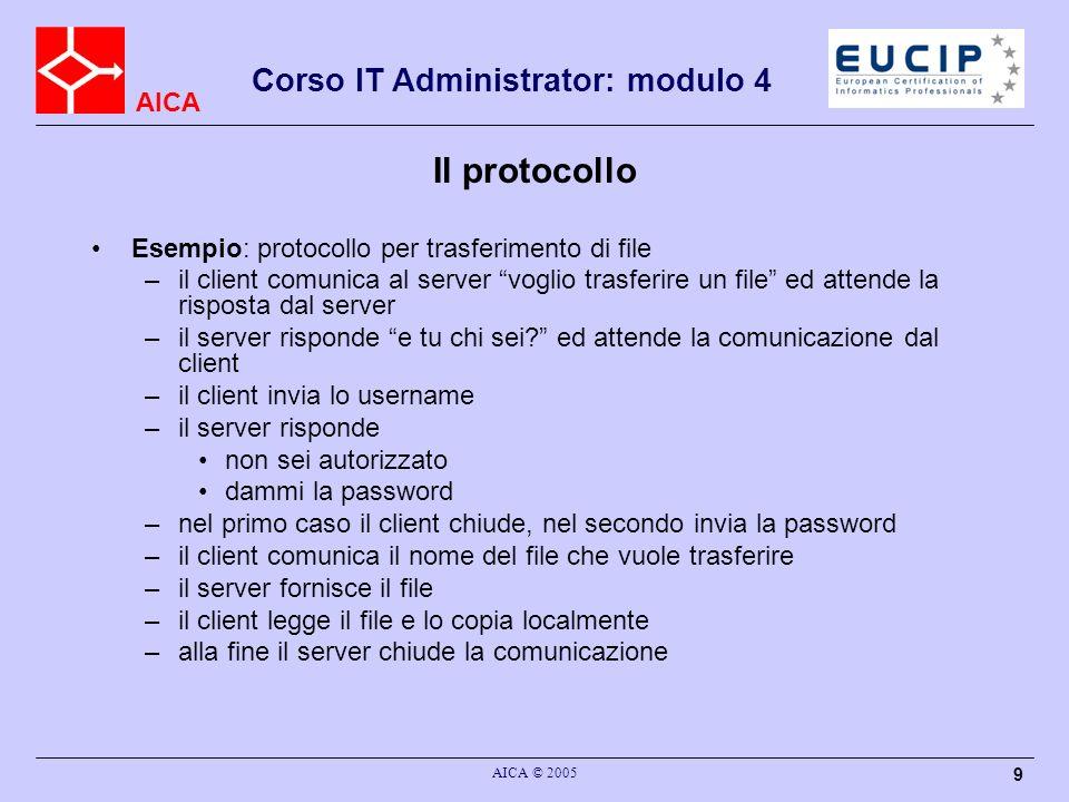 AICA Corso IT Administrator: modulo 4 AICA © 2005 9 Il protocollo Esempio: protocollo per trasferimento di file –il client comunica al server voglio t